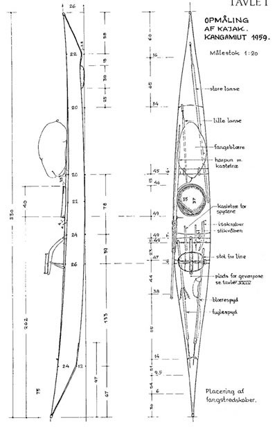 The Greenland kayak and its accessories | Björn Thomasson Design