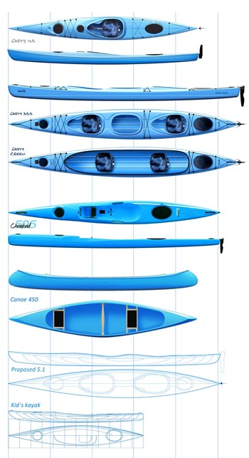 The full range of kayaks  and canoesfor Liker kayaks